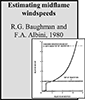 Baughman_and_Albini_1980_EstMidflamWind_85x100.png
