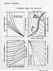 NWCG_1992_PMS-436-3_Nomograms_75x100.png