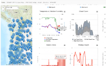 weather modeling output layout with map on the left and charts and graphs on the right